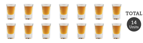 14 single shots of spirits (40% ABV) such as rum, whisky or vodka